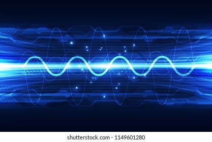 Vector Wave Visualization Technology , background illustration