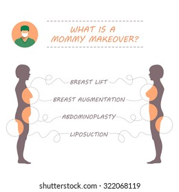 vector woman body, plastic surgery, mommy makeover, liposuction, breast augmentation