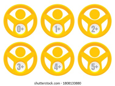 Vector yellow icon suitable for children: 0+, 1+, 2+, 3+, 4+, 5+. Isolated on white background.