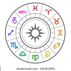 Vector Zodiac circle. Bright colorful signs and sun on white background