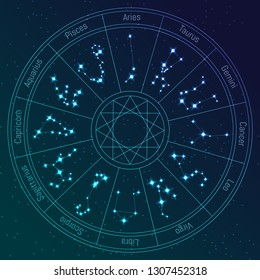 vector zodiac circle with constellation and stars on night sky. astronomical annual cycle. astrological calendar
