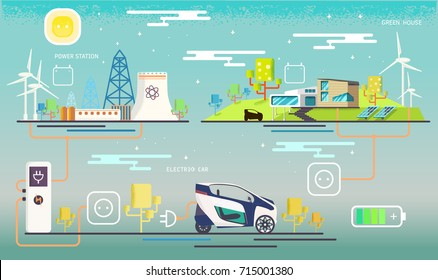 Vector.Electric station, friendly modern green house, solar, wind power. Mini electric car charging system. Ecologically clean transport. ?harging system.  flat design.