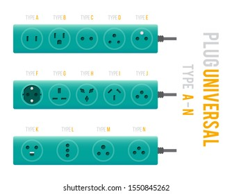Vectors Universal plug. Different types of plugs A - N that are used in different countries. socket plug. Power converters to be able to use with each type of electrical equipment in every country.