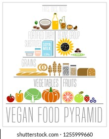 The vegan food pyramid. Editable vector illustration isolated on a light background. Medical, healthcare and dietary poster. Healthy dieting concept. Vertical format