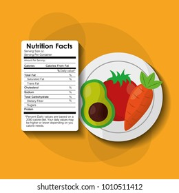 vegetables avocado healthy food nutrition facts label benefits