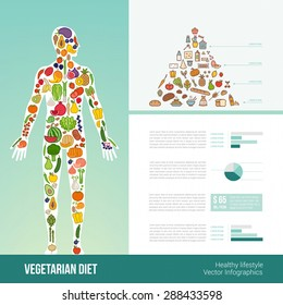 Vegetarian eating infographics with human body composed of vegetables, food pyramid, texts and charts