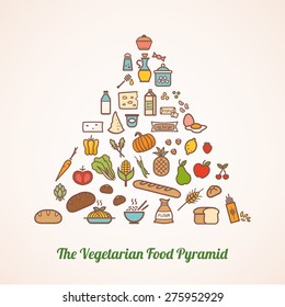 The vegetarian food pyramid composed of food icons including grains, vegetables, fruits, dairy, fortified dairy alternatives and added fats