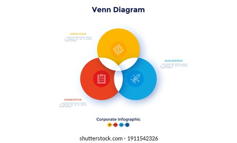 Venn chart with three intersected circular elements. Concept of 3 features of company project. Corporate infographic design template. Simple flat vector illustration for business presentation, report.