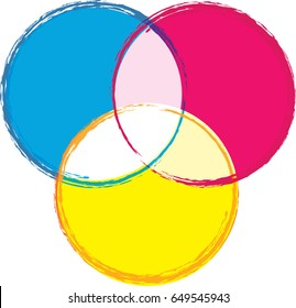 Venn Diagram in Bright Primary Colors