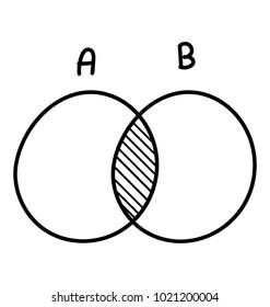 Venn diagram doodle icon. Discrete math