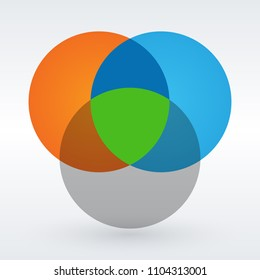Venn diagram flat style color infographics template. vector illustration.