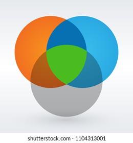 Venn diagram flat style color infographics template. vector illustration.