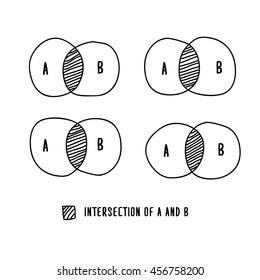 Venn Diagram (Hand Drawn Vector Illustration Template Design)