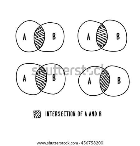 Venn Diagram Hand Drawn Vector Illustration Stock Vector Royalty