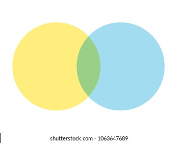 Venn Diagram Illustration For Scrapbook, Flyers, Posters, Web, Greeting Cards, Science, Data Information