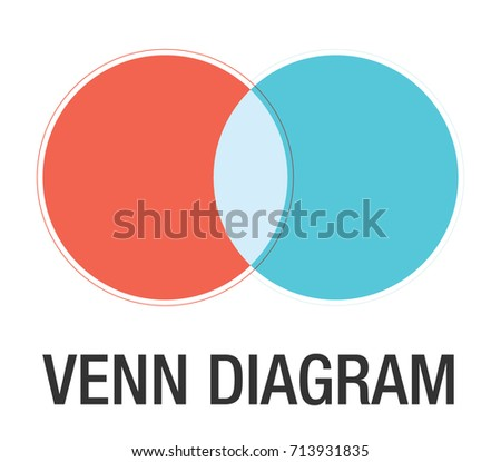 venn diagram illustration for scrapbook flyers posters web greeting cards