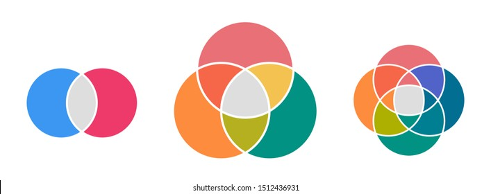 Venn diagram infographic template . Two , three and four circles .