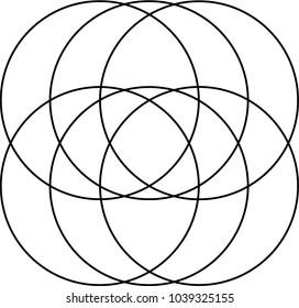 Venn Diagram Pattern