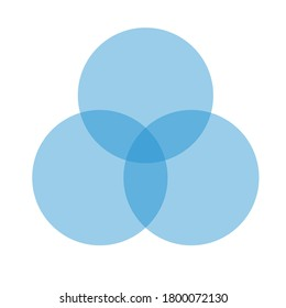 Venn diagram for three partially intersecting sets