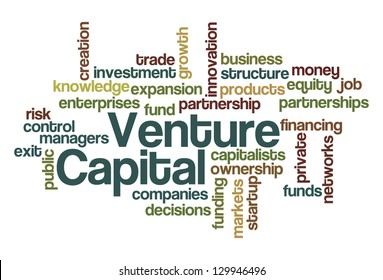Venture Capital Word Cloud