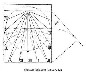 Vertical sundial, non declining, vintage engraved illustration. Dictionary of words and things - Larive and Fleury - 1895.