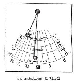 Vertical sundial, vintage engraved illustration. Industrial encyclopedia E.-O. Lami - 1875.