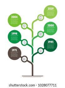 Vertical Timeline infographics. The development and growth of the business. Time line of Social tendencies and trends graph. Business presentation concept with 6 options, parts, steps or processes.