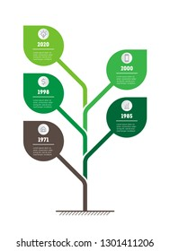 Vertical Timeline infographics. The development and growth of the green business. Time line of tendencies. Business presentation concept with 5 stages, options, parts, steps or processes.