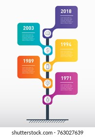 Vertical Timeline infographics. The development and growth of the business. Time line of tendencies and trends graph. Business concept with 5 options, parts, steps or processes