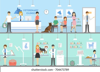 Vet clinic set. Interiors of hospital with pets and people.