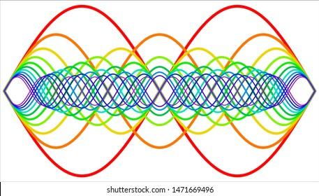 Vibration modes (frequency, Resonance, Harmonics)