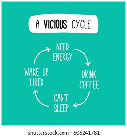 The Vicious Tired Drink Coffee Sleep wake Up Tired Never-Ending Funny Cycle