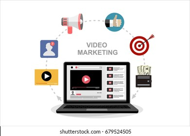 video marketing youtube advertising webinar