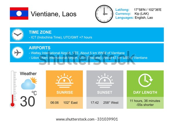 Vientiane Laos Infographic Design Time Date Stock Vector