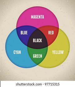 Vinatge typographic color scheme