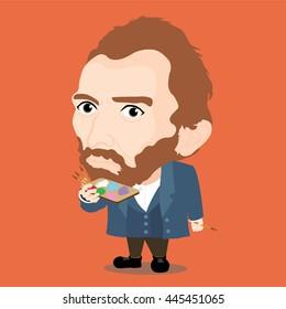 Vincent Willem van Gogh Character