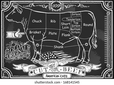 Vintage Butcher Blackboard Cut of American Beef Meat. Butchery Cow Food Chalk Board Shop. Retro Menu Restaurant. Butchery Blackboard Diagram. America Food Bar Menu Background Infographic Vector Image
