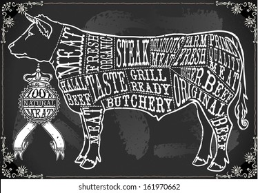 Vintage Butcher Blackboard Cut of Beef Meat. Butchery Cow Food Chalk Board Shop. Retro Menu Restaurant. Butchery Blackboard Diagram. Street Food Vintage Bar Menu Background Infographic Vector Image