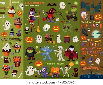 Vintage Halloween poster design set with vector vampire, witch, mummy, wolf man, ghost, reaper character.