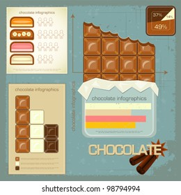 Vintage infographics set - chocolate icons and elements for presentation and graph - vector illustration