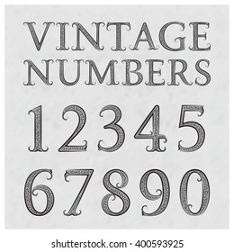 Vintage patterned numbers. Numbers in floral baroque style font. Vintage numbers on a gray textured background.