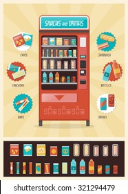 Vintage vending machine advertisement poster with snacks and drinks packaging set