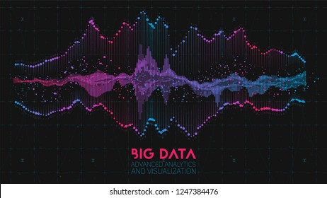 Violet abstract binary wave. 3D big data visualization. Intricate financial data threads analysis. Business analytics representation. Futuristic infographics aesthetic design. Finance concept.