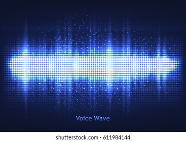 Virtual voice wave background