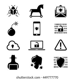 Virus icons