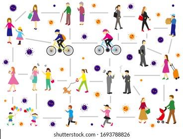 virus and life style people  covid-19 corona virus influenza