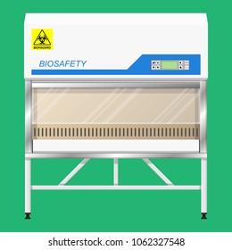 Virus protect drug risk bag safe waste test danger safety worker hazard control biology device sample sterile science prevent harmful medical officer operator clinical exposure industry tool lab
