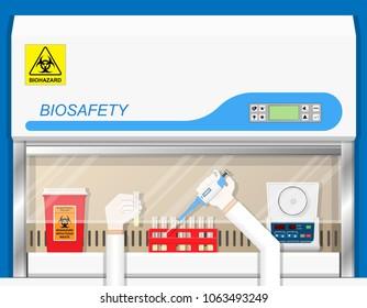 virus protect work drug risk bag safe waste test danger safety worker hazard control biology device sample sterile science prevent harmful medical officer operator clinical exposure industry tool