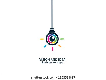Vision and idea. Colorful eye bulb sign business concept