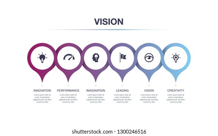 VISION INFOGRAPHIC CONCEPT